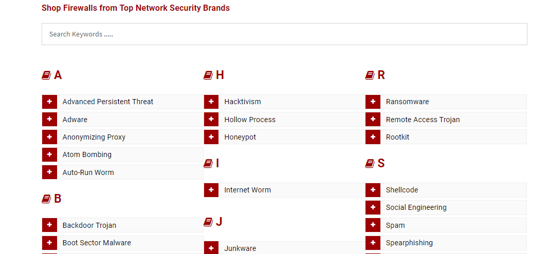 Firewalls Threat Dictionary
