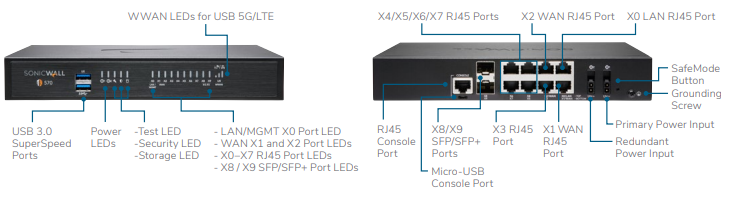 SonicWall TZ570 ports, tech specs, and interfaces